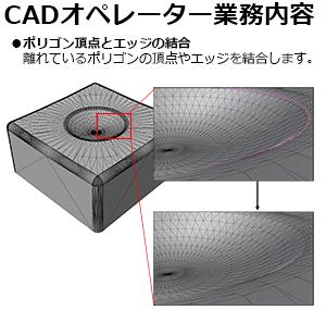 CADオペレーター業務内容
